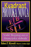 KVADRANT PROTOKA NOVCA